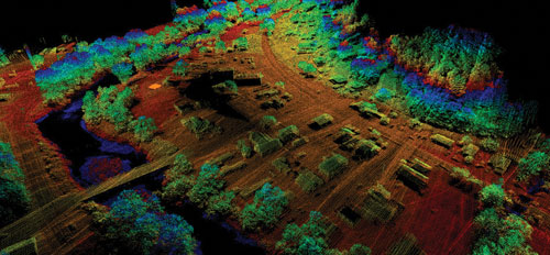 State-of-the-art LiDAR